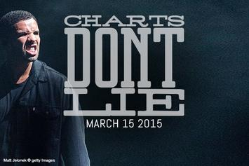 Charts Don't Lie: March 15